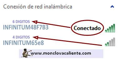 Conocer Gente De - 830214