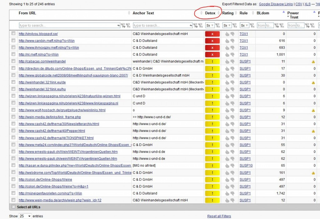 Citas De Web 2.0 - 471345
