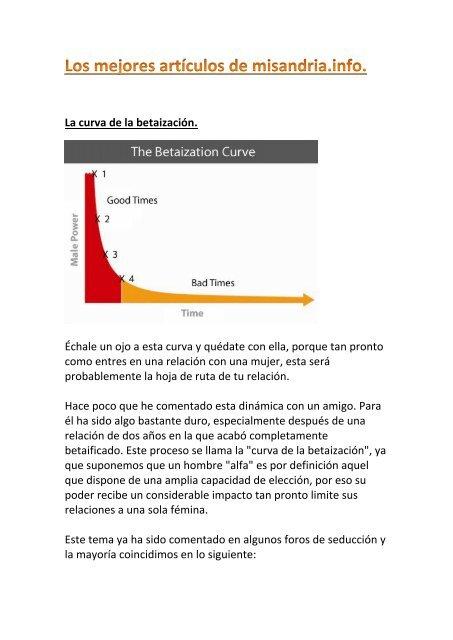 Seales De Flirteo De - 123636