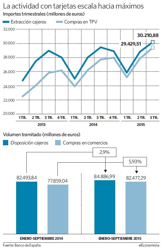 Conocer Chicos - 148105